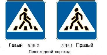 Дорожные знаки пешеходного перехода