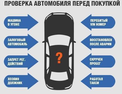 Аспекты, по которым следует проверить б/у машину перед покупкой