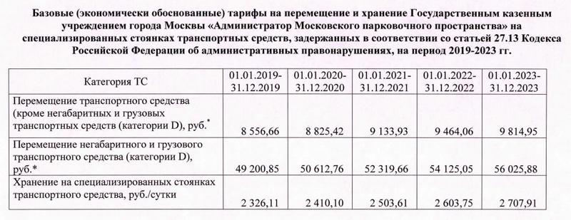 Базовые тарифы