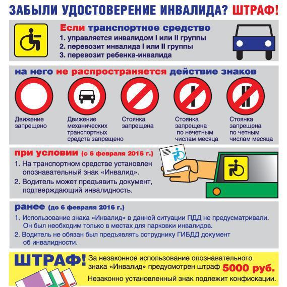 Штрафные санкции, если отсутствуют документы об инвалидности