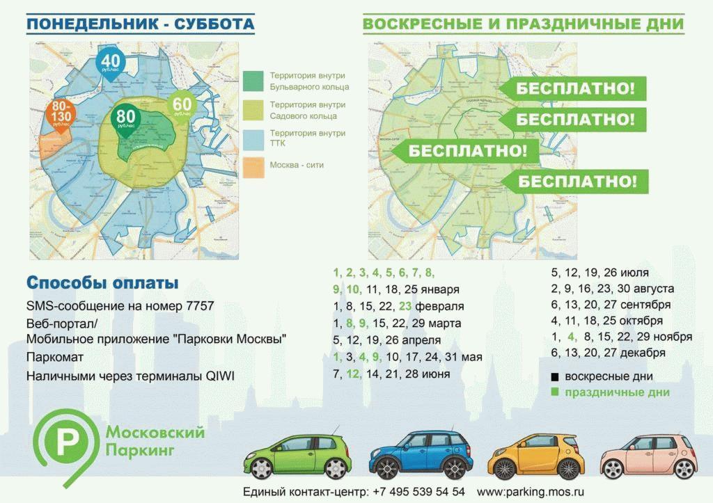 Информация о бесплатной парковке в Москве по числам и способы узнать актуальную инфоррмацию