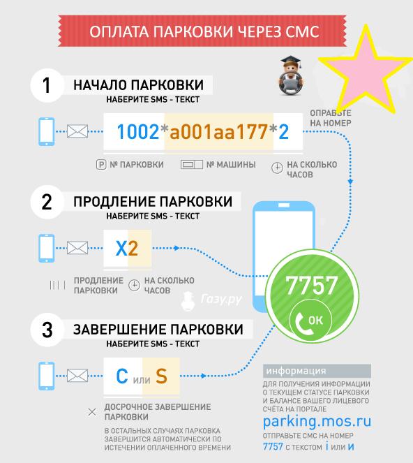 Оплата парковки с помощью СМС