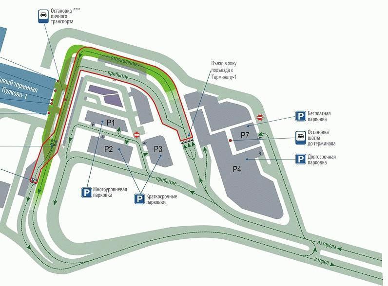 Одним из факторов, в соответствии с которым отличаются парковки - удаленность их от здания аэропорта и терминалов