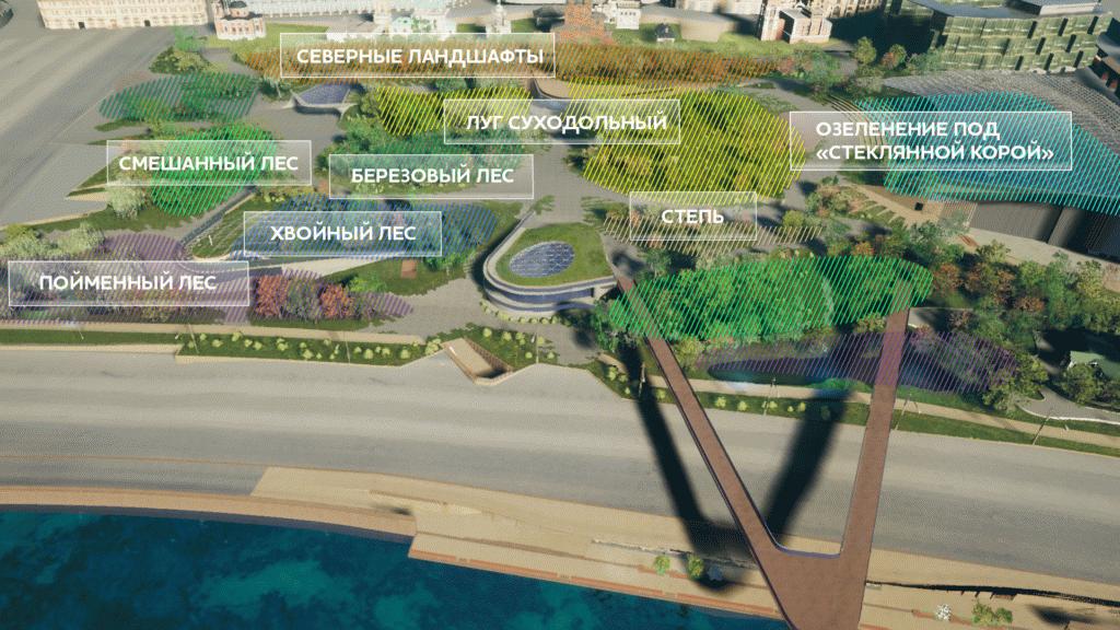 Разделение парка на зоны
