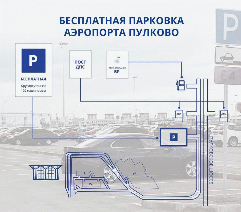 Возле аэропорта расположена бесплатная парковка, имеющая ограниченное количество мест