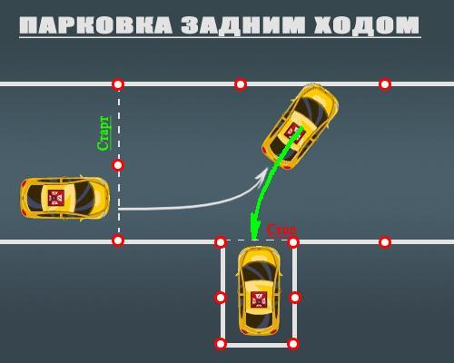 Схема движения