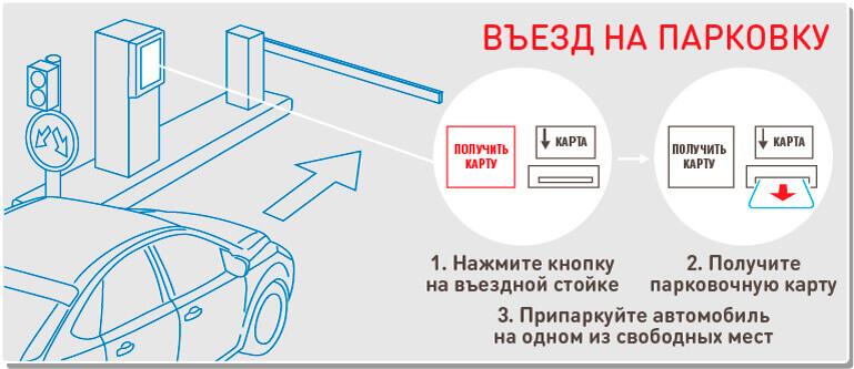 Инструкция постановки машины на стоянку