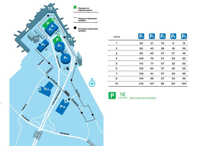 Схема территории воздушной гавани