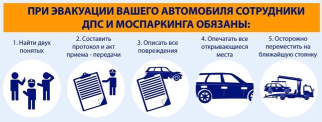 Эвакуация предполагает совершение определенных действий