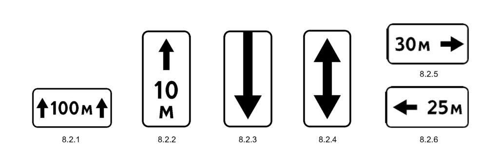 Информативные таблички к знаку «Парковка запрещена»
